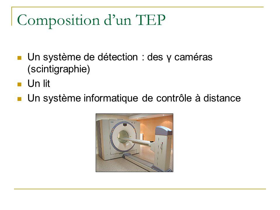 Composition dun TEP Un système de détection : des γ caméras (scintigraphie) Un lit Un système informatique de contrôle à distance