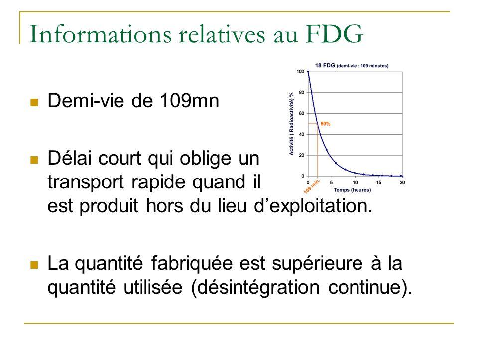 Informations relatives au FDG Demi-vie de 109mn Délai court qui oblige un transport rapide quand il est produit hors du lieu dexploitation. La quantit