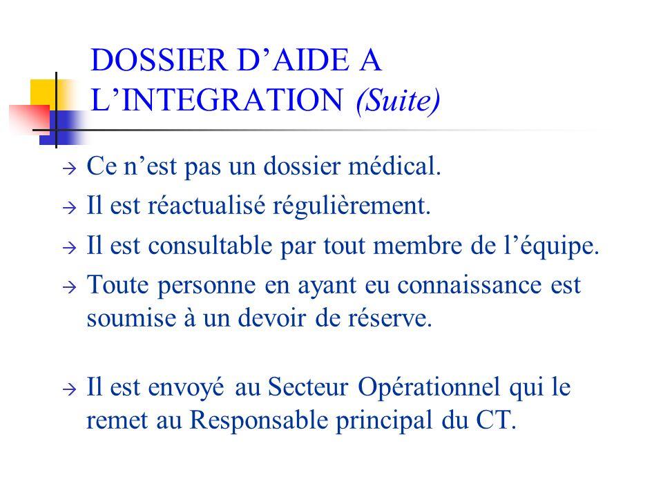 DOSSIER DAIDE A LINTEGRATION (Suite) Ce nest pas un dossier médical.