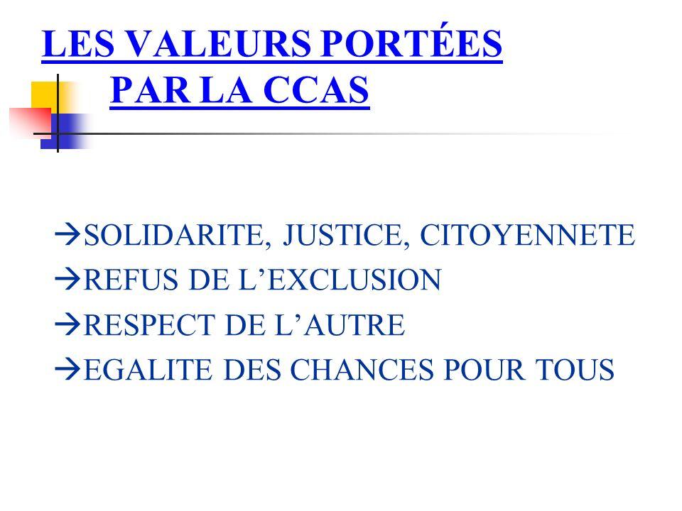 LES VALEURS PORTÉES PAR LA CCAS SOLIDARITE, JUSTICE, CITOYENNETE REFUS DE LEXCLUSION RESPECT DE LAUTRE EGALITE DES CHANCES POUR TOUS