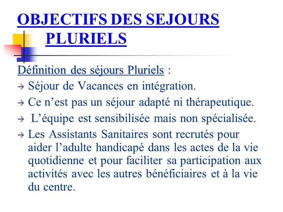 OBJECTIFS DES SEJOURS PLURIELS Définition des séjours Pluriels Définition des séjours Pluriels : Séjour de Vacances en intégration.
