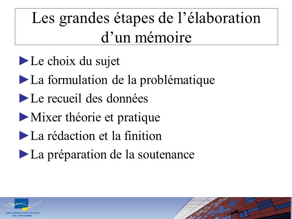 Les grandes étapes de lélaboration dun mémoire Le choix du sujet La formulation de la problématique Le recueil des données Mixer théorie et pratique L