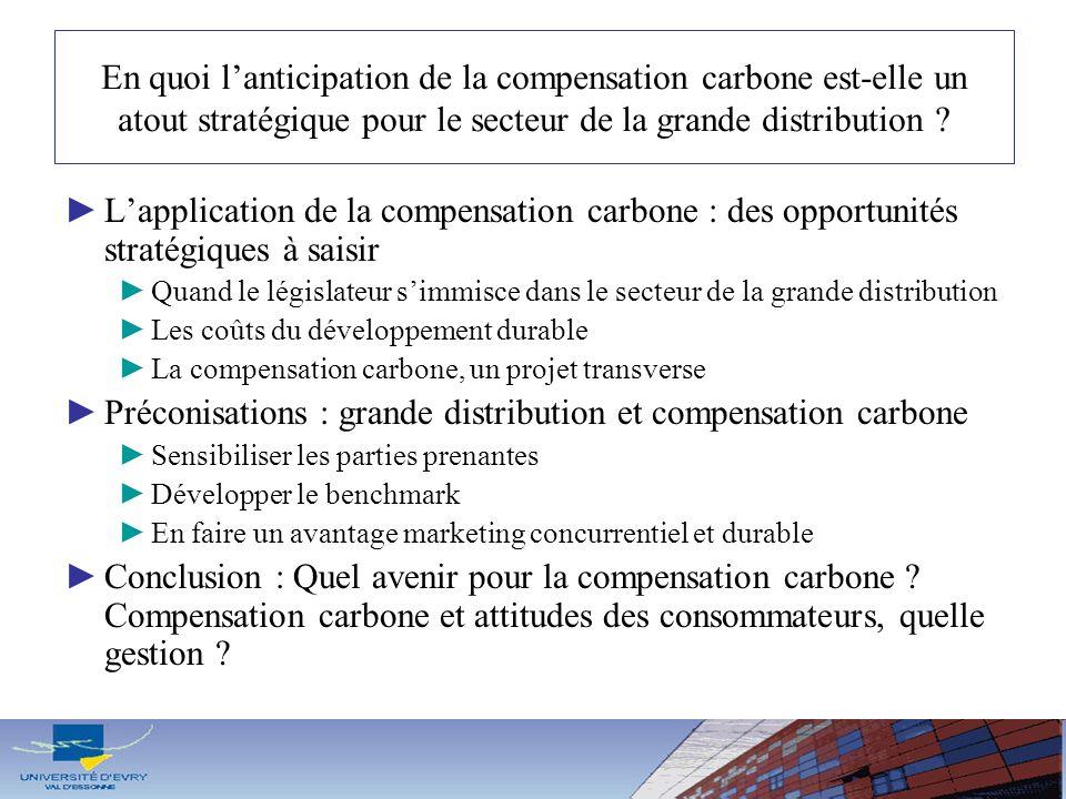 En quoi lanticipation de la compensation carbone est-elle un atout stratégique pour le secteur de la grande distribution ? Lapplication de la compensa