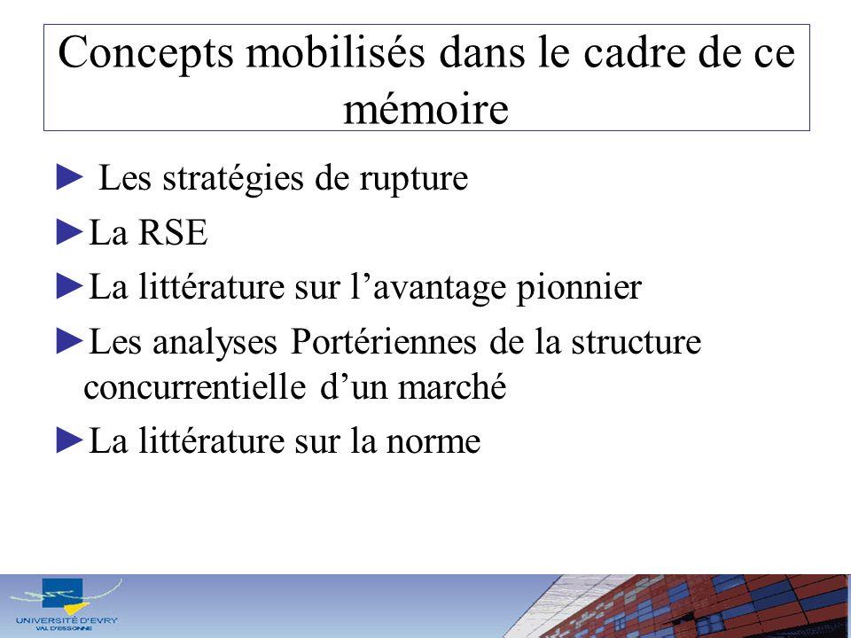 Concepts mobilisés dans le cadre de ce mémoire Les stratégies de rupture La RSE La littérature sur lavantage pionnier Les analyses Portériennes de la