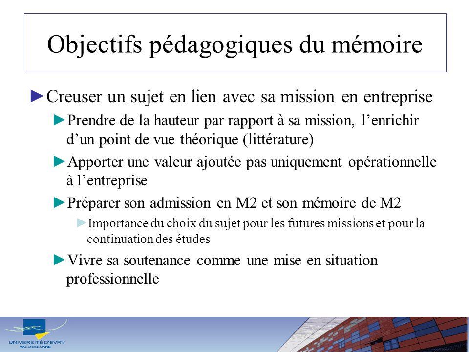 Objectifs pédagogiques du mémoire Creuser un sujet en lien avec sa mission en entreprise Prendre de la hauteur par rapport à sa mission, lenrichir dun