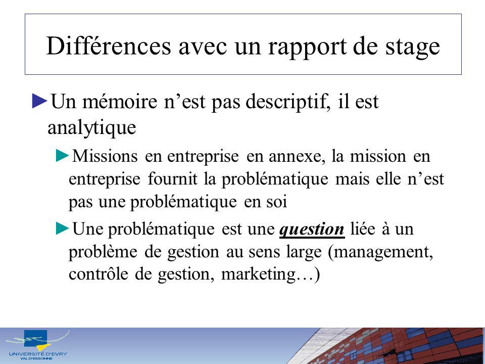 Différences avec un rapport de stage Un mémoire nest pas descriptif, il est analytique Missions en entreprise en annexe, la mission en entreprise four