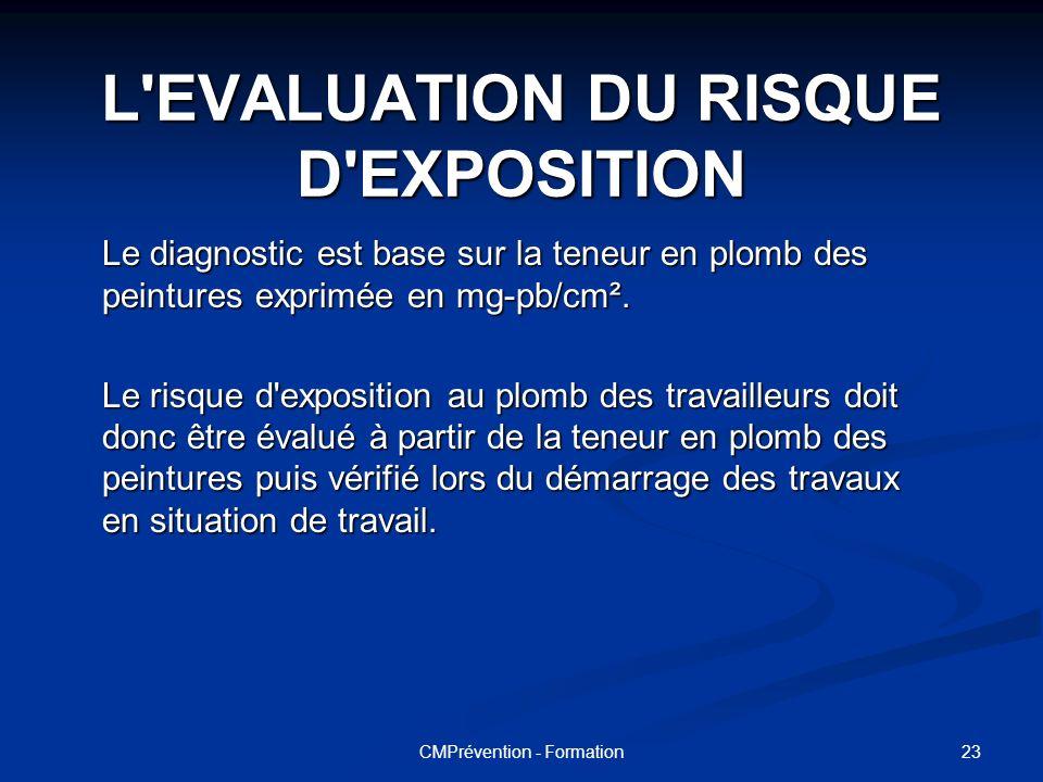 22CMPrévention - Formation La réglementation existante sur la prévention du saturnisme infantile utilise des valeurs de référence sur la teneur en plo