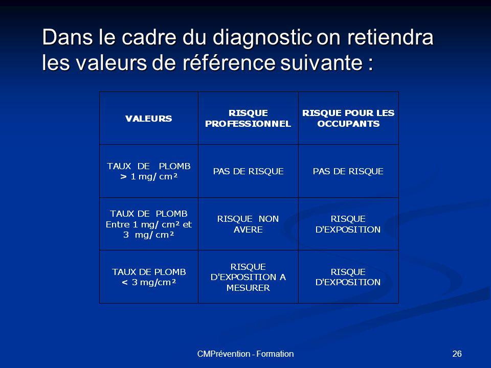 25CMPrévention - Formation LES VALEURS DE REFERENCES UTILISEES DANS LE DIAGNOSTIC Il faut distinguer les deux aspects du risque : Il faut distinguer l