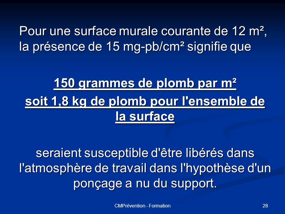 27CMPrévention - Formation EXEMPLE D'ANALYSE DU RISQUE L'évaluation du risque s'effectue a partir des résultats des mesures de plomb dans la peinture