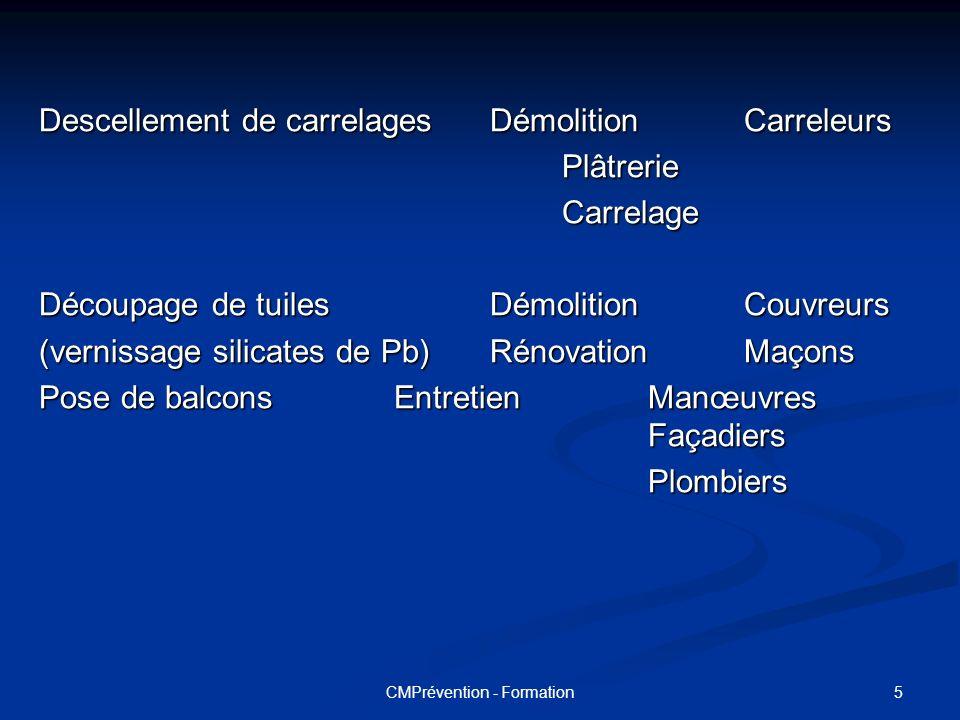 4CMPrévention - Formation LE RISQUE OU LE TROUVE-T-ON ? (Réflexion au niveau du B.T.P) (Réflexion au niveau du B.T.P) GrattageSerrurerie Charpentiers