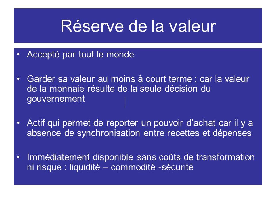 Réserve de la valeur Accepté par tout le monde Garder sa valeur au moins à court terme : car la valeur de la monnaie résulte de la seule décision du g