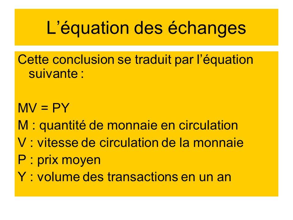 Léquation des échanges Cette conclusion se traduit par léquation suivante : MV = PY M : quantité de monnaie en circulation V : vitesse de circulation