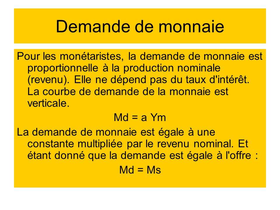 Demande de monnaie Pour les monétaristes, la demande de monnaie est proportionnelle à la production nominale (revenu). Elle ne dépend pas du taux d'in