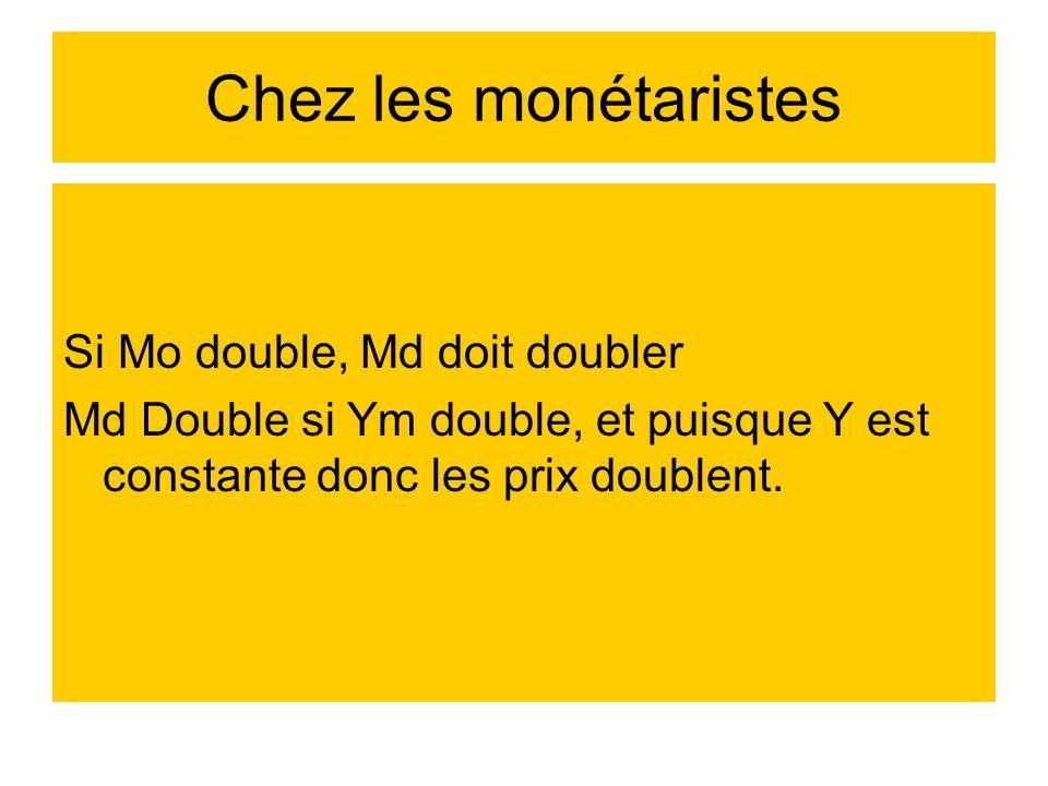 Chez les monétaristes Si Mo double, Md doit doubler Md Double si Ym double, et puisque Y est constante donc les prix doublent.