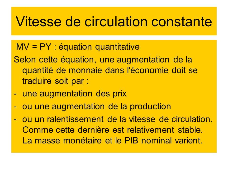 Vitesse de circulation constante MV = PY : équation quantitative Selon cette équation, une augmentation de la quantité de monnaie dans l'économie doit