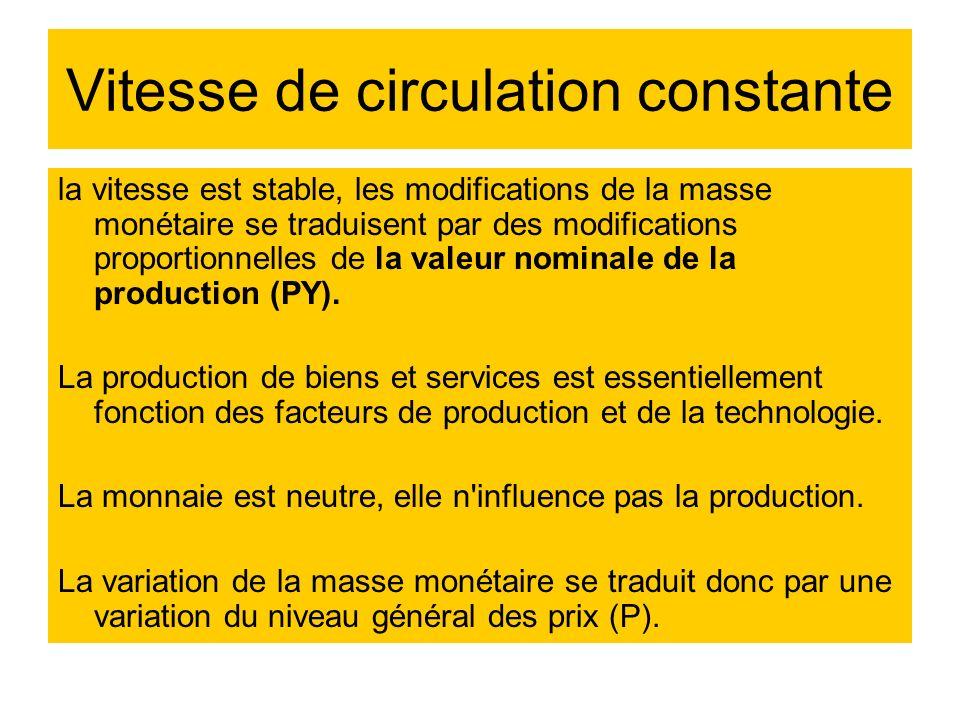 Vitesse de circulation constante la vitesse est stable, les modifications de la masse monétaire se traduisent par des modifications proportionnelles d
