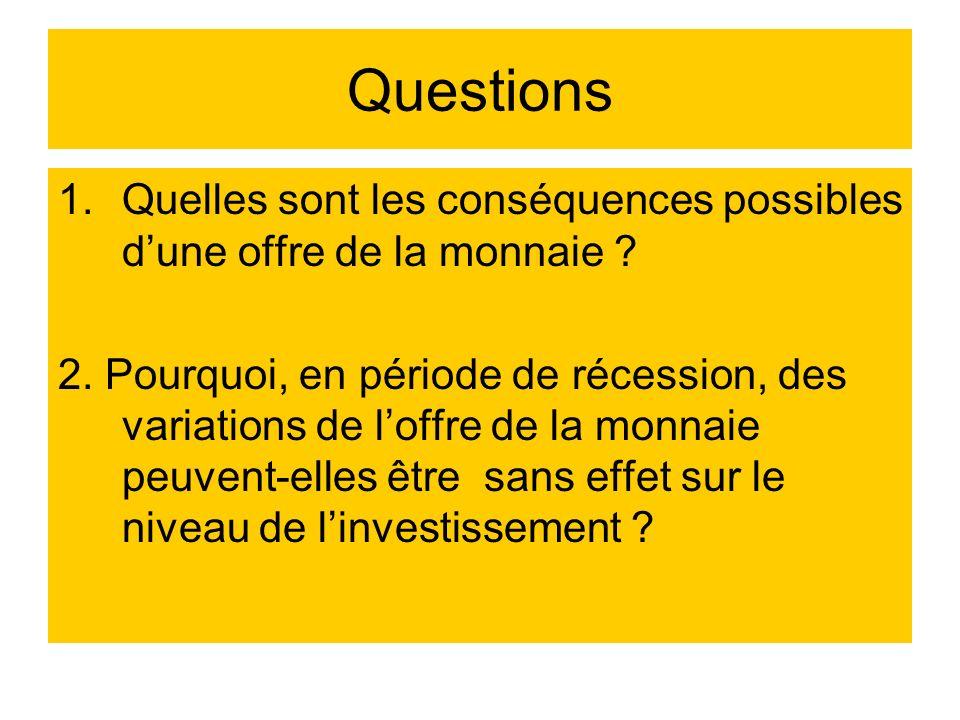 Questions 1.Quelles sont les conséquences possibles dune offre de la monnaie ? 2. Pourquoi, en période de récession, des variations de loffre de la mo