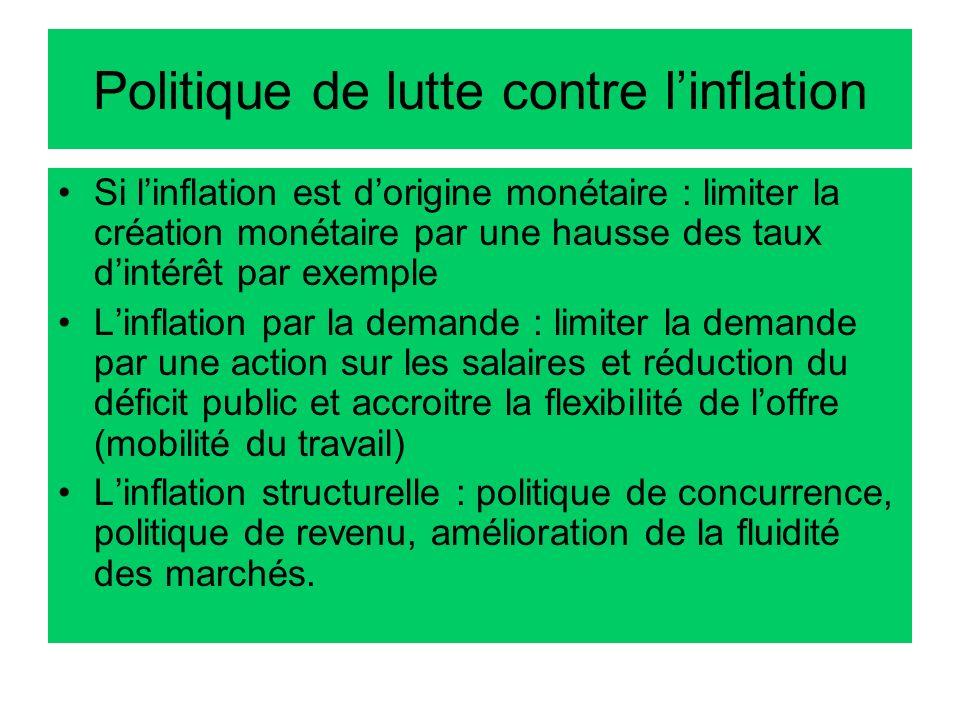 Politique de lutte contre linflation Si linflation est dorigine monétaire : limiter la création monétaire par une hausse des taux dintérêt par exemple