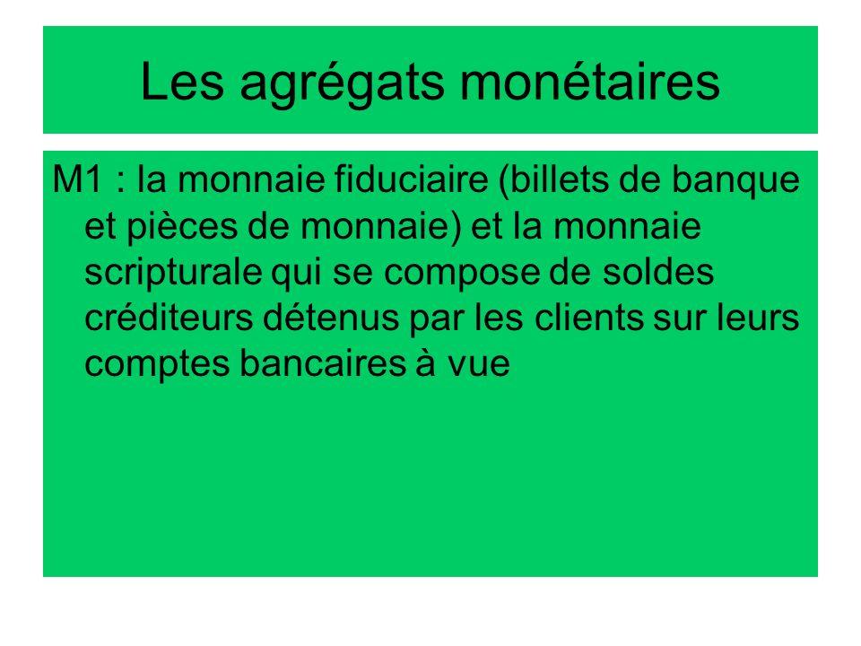 Les agrégats monétaires M1 : la monnaie fiduciaire (billets de banque et pièces de monnaie) et la monnaie scripturale qui se compose de soldes crédite