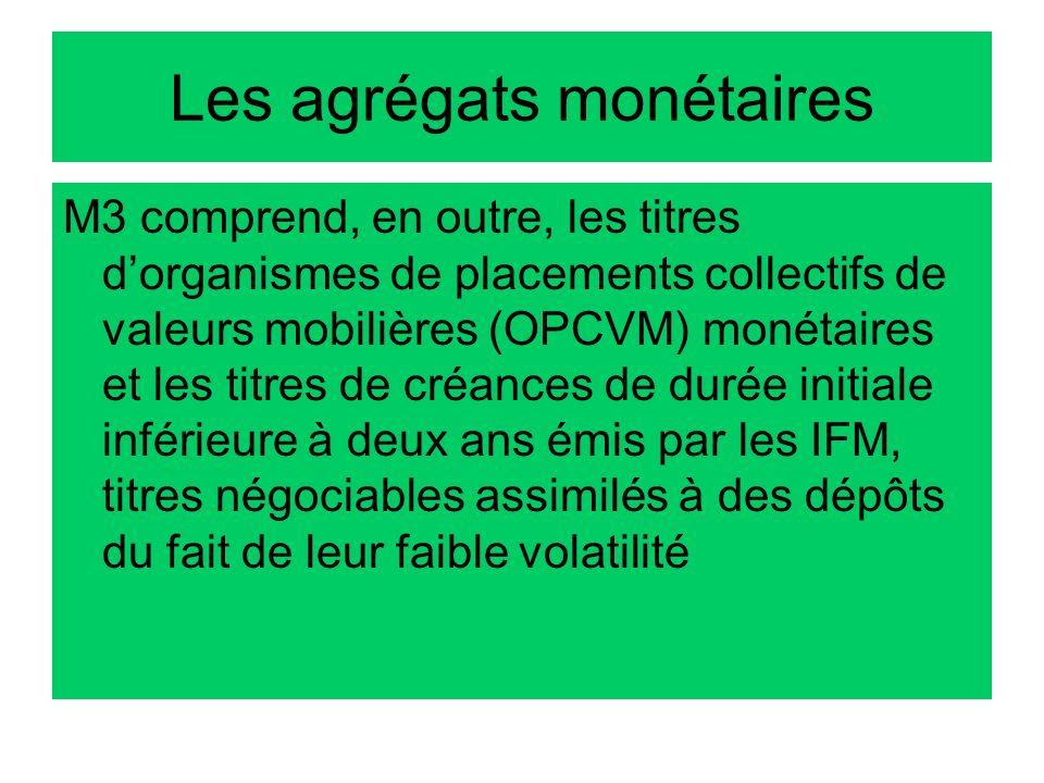 Les agrégats monétaires M3 comprend, en outre, les titres dorganismes de placements collectifs de valeurs mobilières (OPCVM) monétaires et les titres