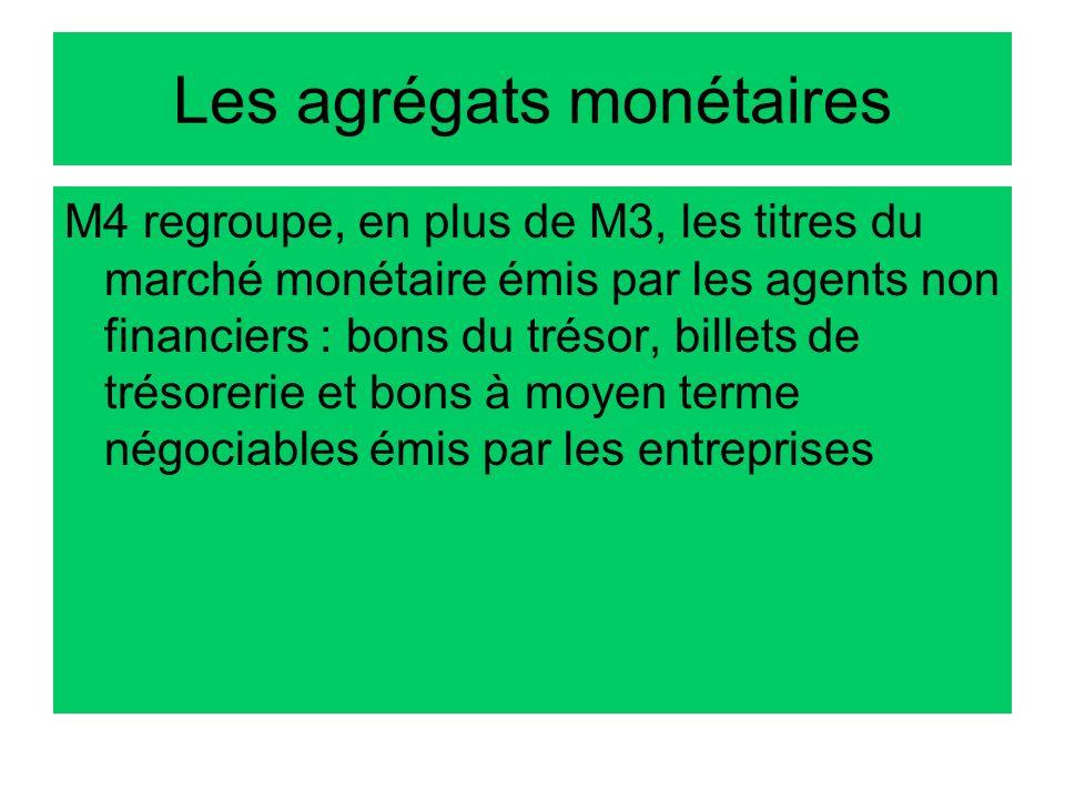 Les agrégats monétaires M4 regroupe, en plus de M3, les titres du marché monétaire émis par les agents non financiers : bons du trésor, billets de tré