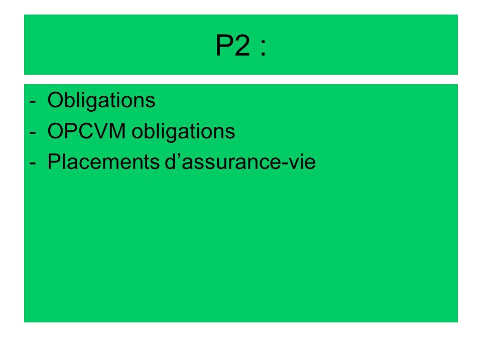P2 : -Obligations -OPCVM obligations -Placements dassurance-vie