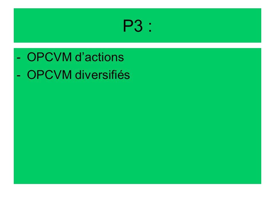 P3 : -OPCVM dactions -OPCVM diversifiés
