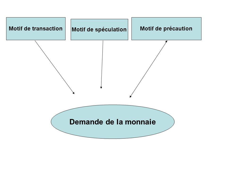 Motif de transaction Motif de spéculation Motif de précaution Demande de la monnaie