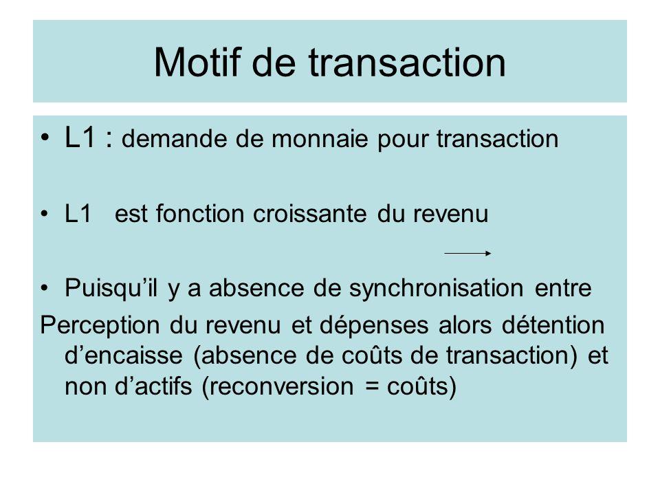 Motif de transaction L1 : demande de monnaie pour transaction L1 est fonction croissante du revenu Puisquil y a absence de synchronisation entre Perce