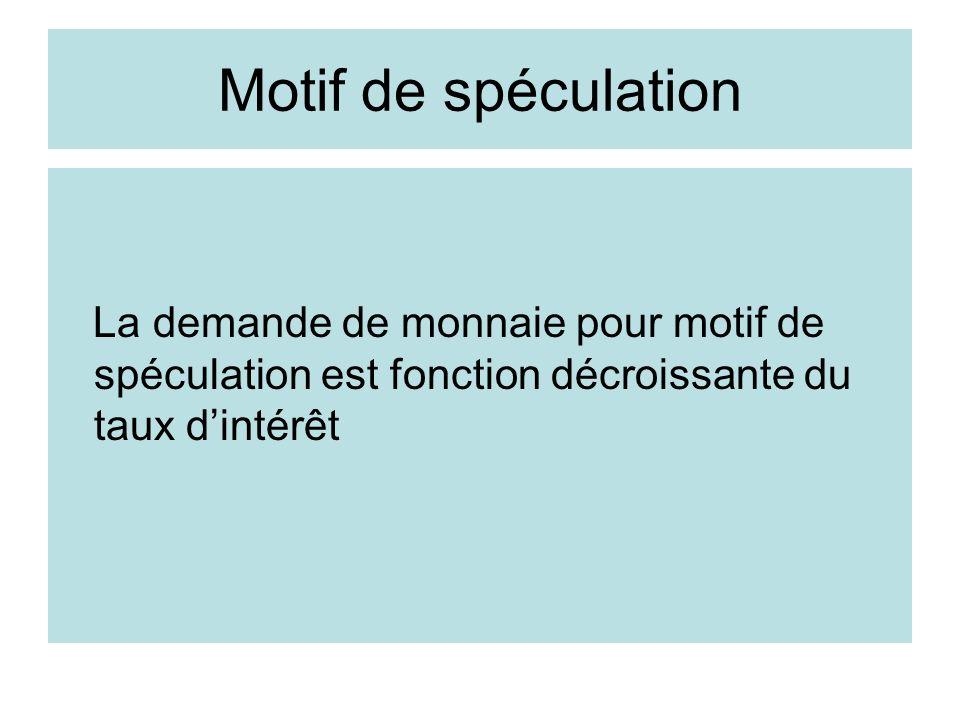 Motif de spéculation La demande de monnaie pour motif de spéculation est fonction décroissante du taux dintérêt