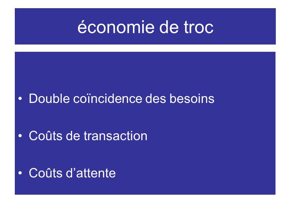 économie de troc Double coïncidence des besoins Coûts de transaction Coûts dattente