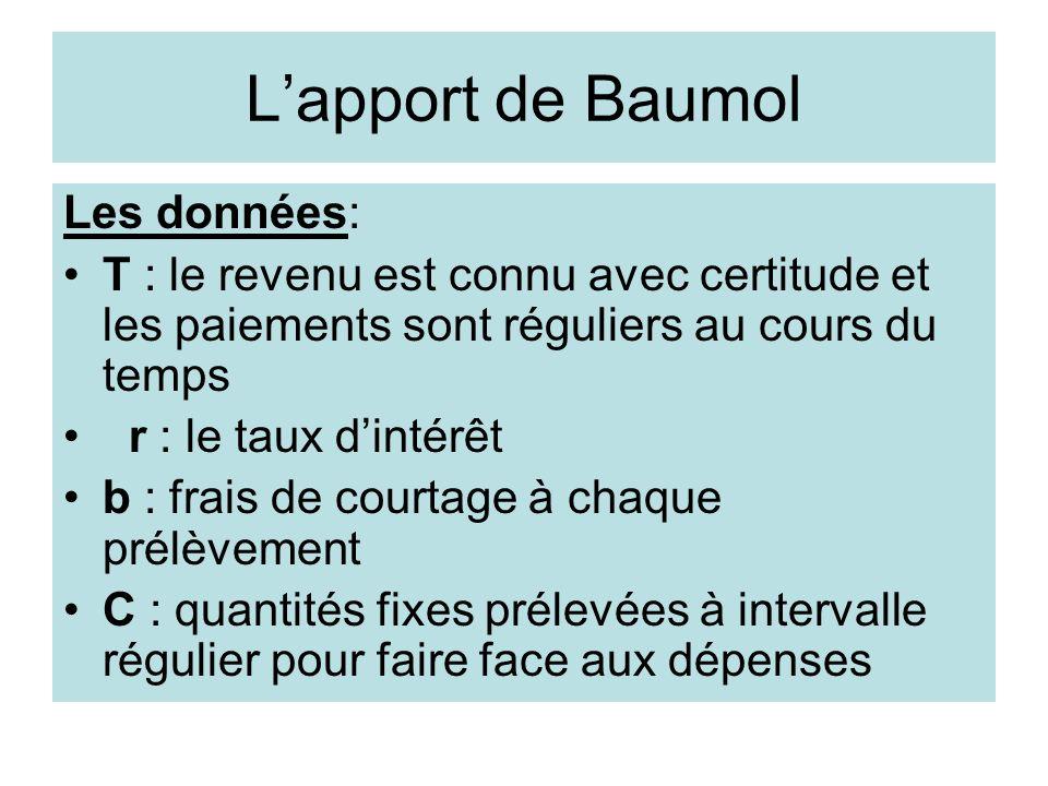 Lapport de Baumol Les données: T : le revenu est connu avec certitude et les paiements sont réguliers au cours du temps r : le taux dintérêt b : frais
