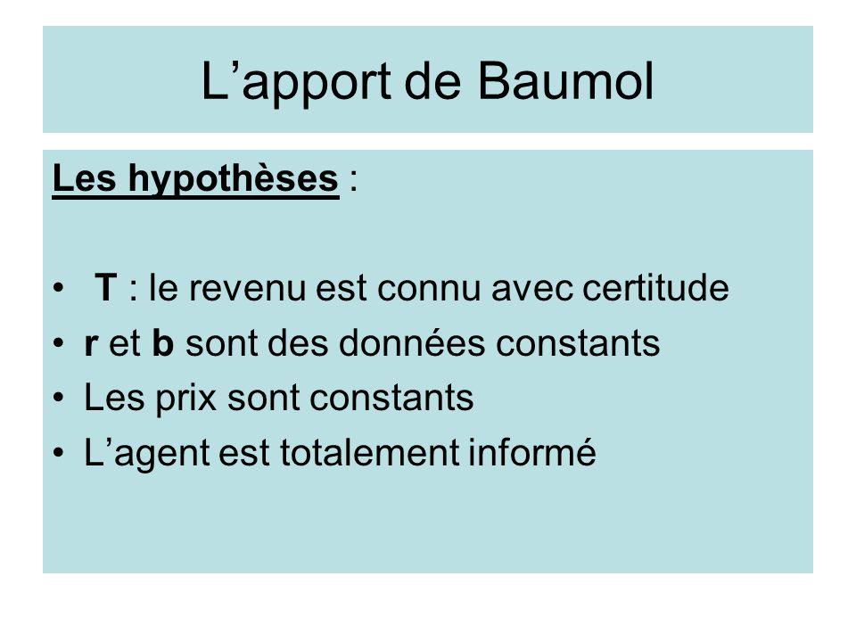 Lapport de Baumol Les hypothèses : T : le revenu est connu avec certitude r et b sont des données constants Les prix sont constants Lagent est totalem