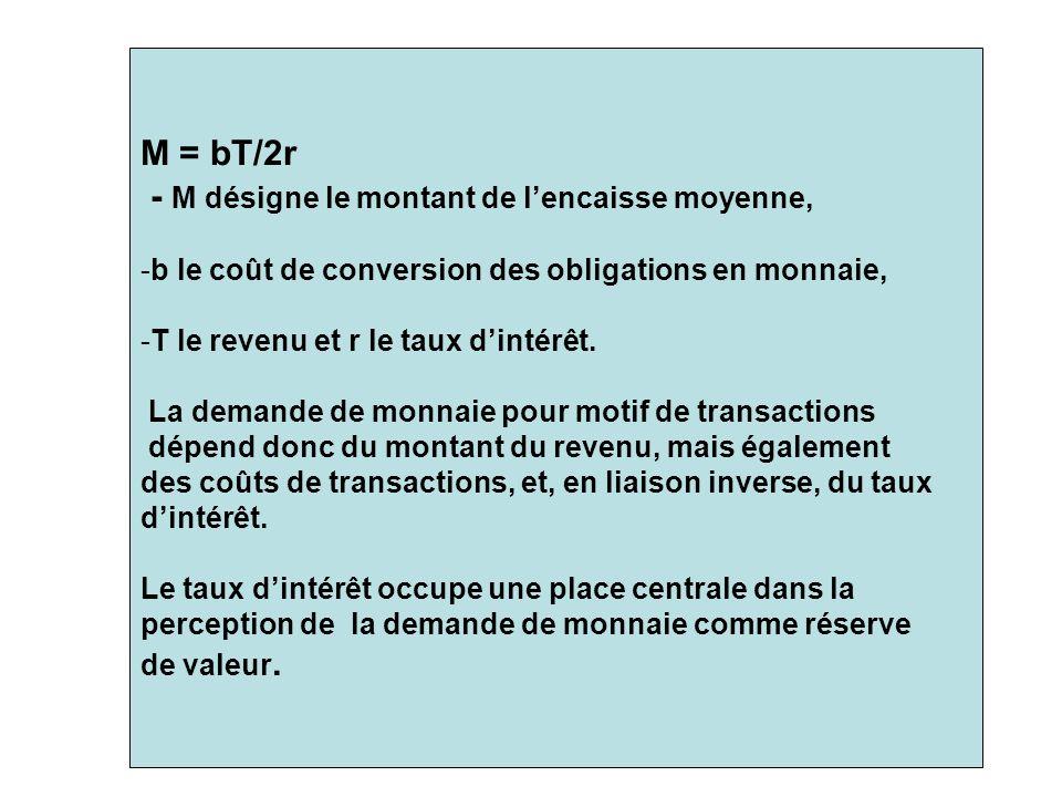 M = bT/2r - M désigne le montant de lencaisse moyenne, -b le coût de conversion des obligations en monnaie, -T le revenu et r le taux dintérêt. La dem