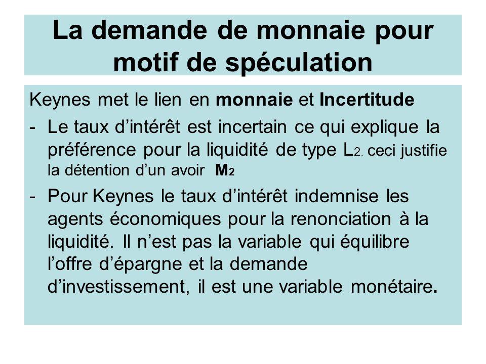 La demande de monnaie pour motif de spéculation Keynes met le lien en monnaie et Incertitude -Le taux dintérêt est incertain ce qui explique la préfér