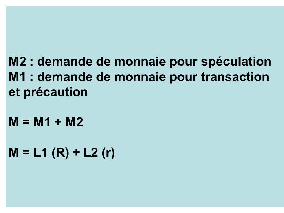 M2 : demande de monnaie pour spéculation M1 : demande de monnaie pour transaction et précaution M = M1 + M2 M = L1 (R) + L2 (r)