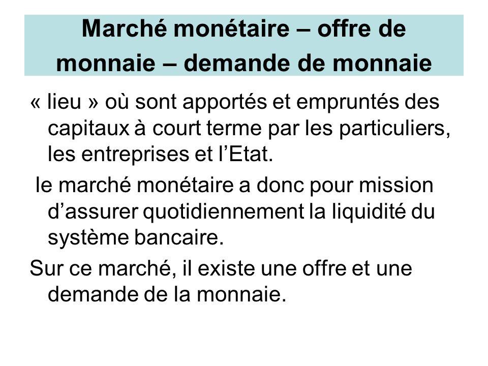 Marché monétaire – offre de monnaie – demande de monnaie « lieu » où sont apportés et empruntés des capitaux à court terme par les particuliers, les e
