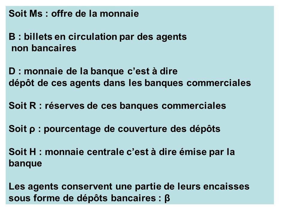 Soit Ms : offre de la monnaie B : billets en circulation par des agents non bancaires D : monnaie de la banque cest à dire dépôt de ces agents dans le