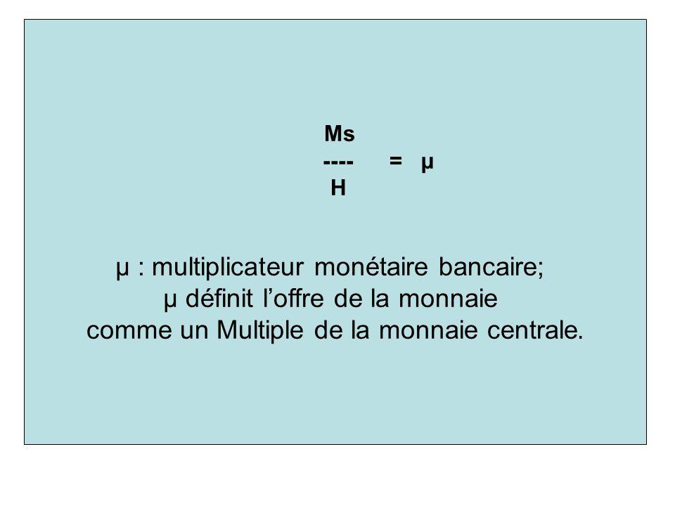 Ms ---- = µ H µ : multiplicateur monétaire bancaire; µ définit loffre de la monnaie comme un Multiple de la monnaie centrale.