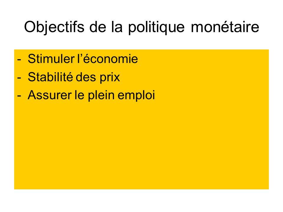 Objectifs de la politique monétaire -Stimuler léconomie -Stabilité des prix -Assurer le plein emploi