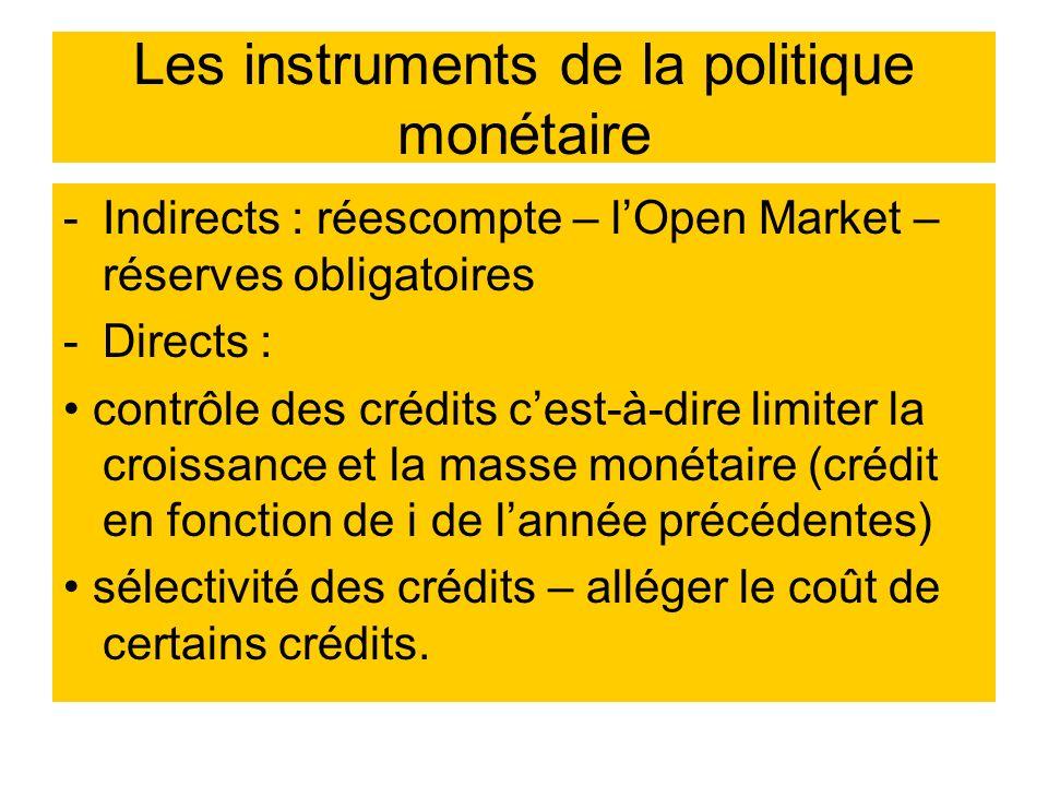 Les instruments de la politique monétaire -Indirects : réescompte – lOpen Market – réserves obligatoires -Directs : contrôle des crédits cest-à-dire l