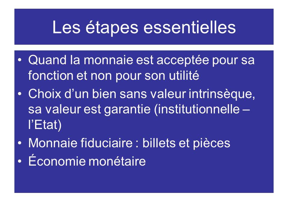 Les étapes essentielles Quand la monnaie est acceptée pour sa fonction et non pour son utilité Choix dun bien sans valeur intrinsèque, sa valeur est g