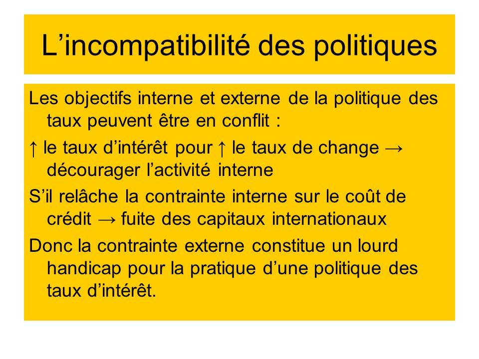 Lincompatibilité des politiques Les objectifs interne et externe de la politique des taux peuvent être en conflit : le taux dintérêt pour le taux de c