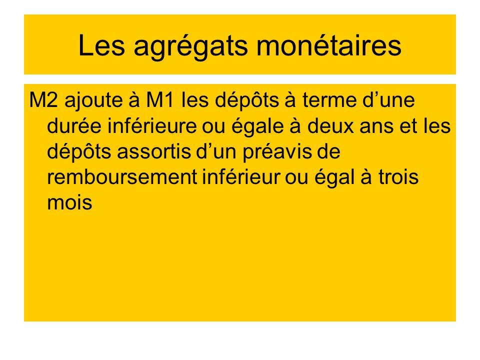 Les agrégats monétaires M2 ajoute à M1 les dépôts à terme dune durée inférieure ou égale à deux ans et les dépôts assortis dun préavis de remboursemen