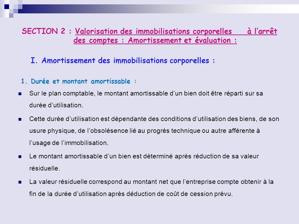 SECTION 2 : Valorisation des immobilisations corporelles à larrêt des comptes : Amortissement et évaluation : I. Amortissement des immobilisations cor