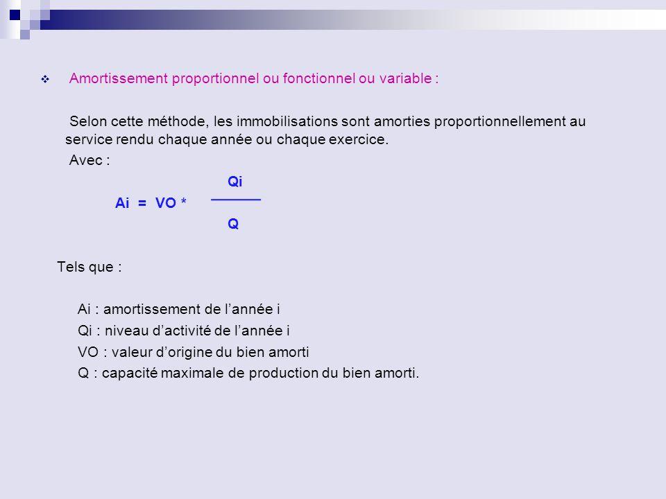 Amortissement proportionnel ou fonctionnel ou variable : Selon cette méthode, les immobilisations sont amorties proportionnellement au service rendu c