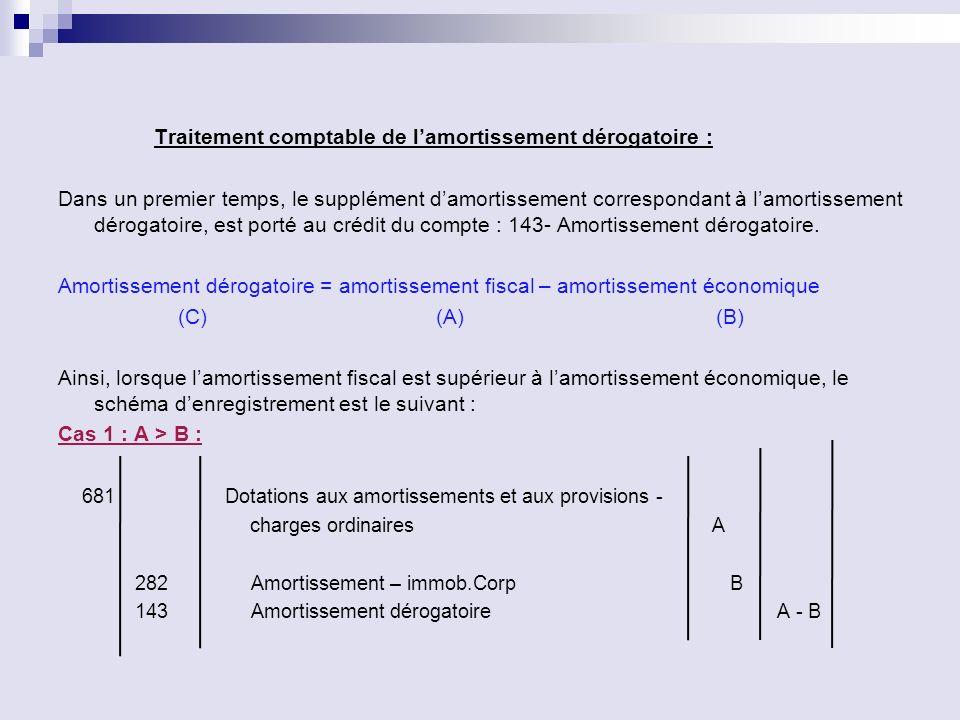Traitement comptable de lamortissement dérogatoire : Dans un premier temps, le supplément damortissement correspondant à lamortissement dérogatoire, e
