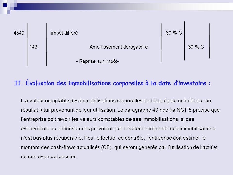 4349 impôt différé 30 % C 143 Amortissement dérogatoire 30 % C - Reprise sur impôt- II. Évaluation des immobilisations corporelles à la date dinventai