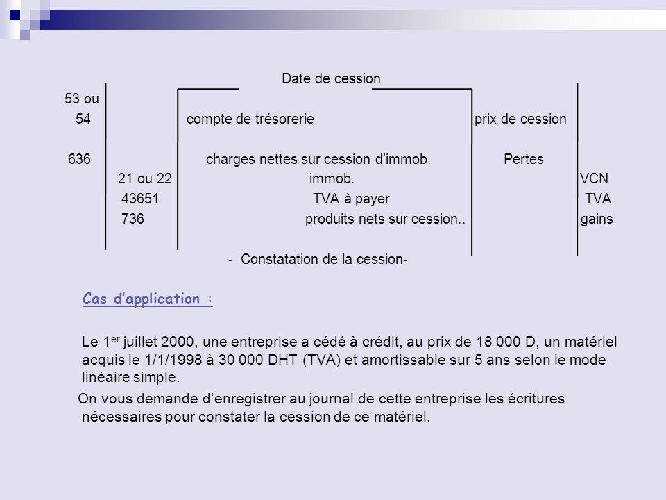 Date de cession 53 ou 54 compte de trésorerie prix de cession 636 charges nettes sur cession dimmob. Pertes 21 ou 22 immob. VCN 43651 TVA à payer TVA