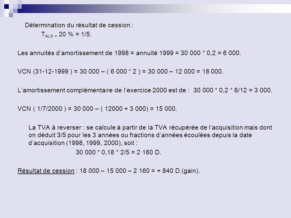 Détermination du résultat de cession : T ALS = 20 % = 1/5. Les annuités damortissement de 1998 = annuité 1999 = 30 000 * 0,2 = 6 000. VCN (31-12-1999